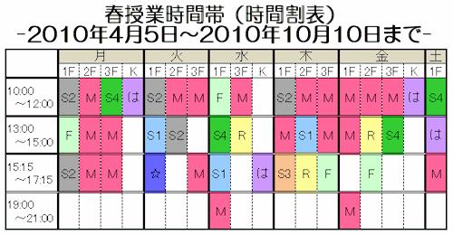 2010年4月5日から2010年10月10日までの時間割