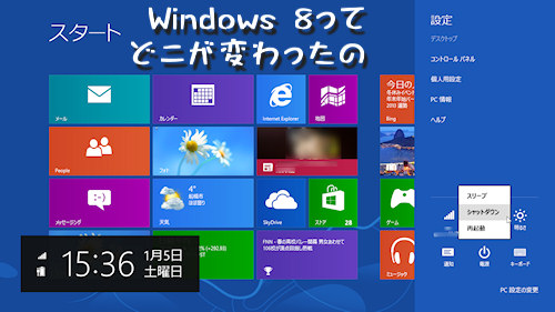 これがWindows 8だ!